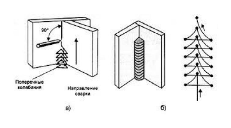 Вертикальный шов сварщик в Польшу